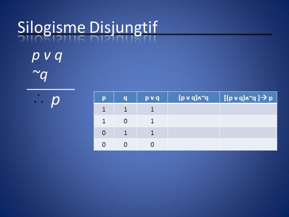 Silogisme Disjungtif p p v q ~q p q p v q (p v q)ʌ~q [(p v q)ʌ~q ] p